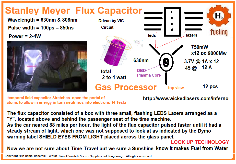 Stanley Meyer Back to the Future  Flux Capcitor Gas Processor
