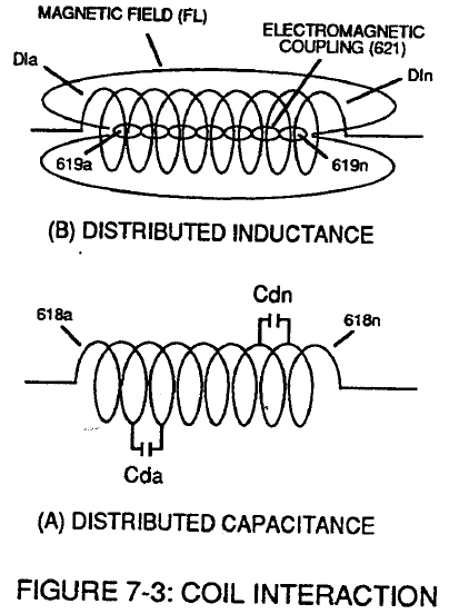 Coil Interaction.PNG