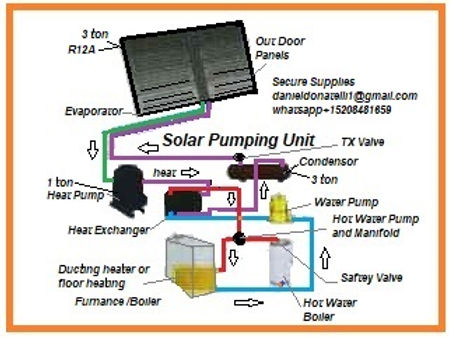 Solar or Ambient heat air pump hot water