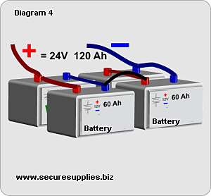 24 volt battery system diagram 24 image wiring diagram hho hydrogen battery wiring series or parallel on 24 volt battery system diagram