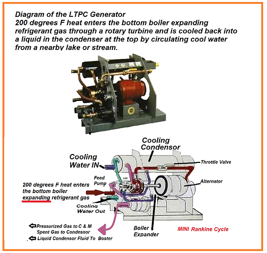 Low Pressure Turbine From Heat Pump.png
