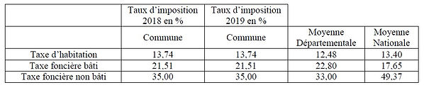taux imposition.jpg