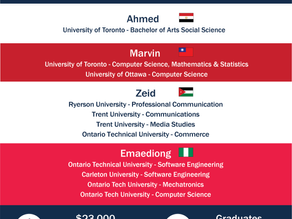 More university offers!!