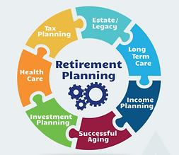 retirement pillars.png