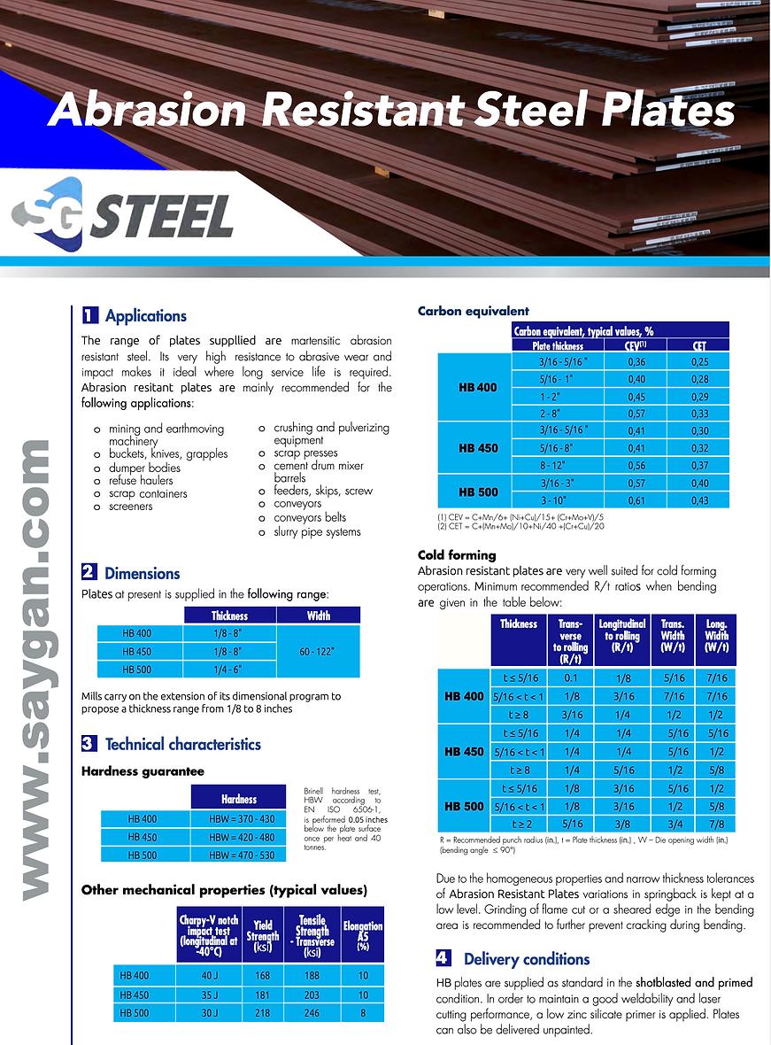 abrasion resistant plates line card