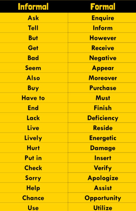informal verbs, writing letters,