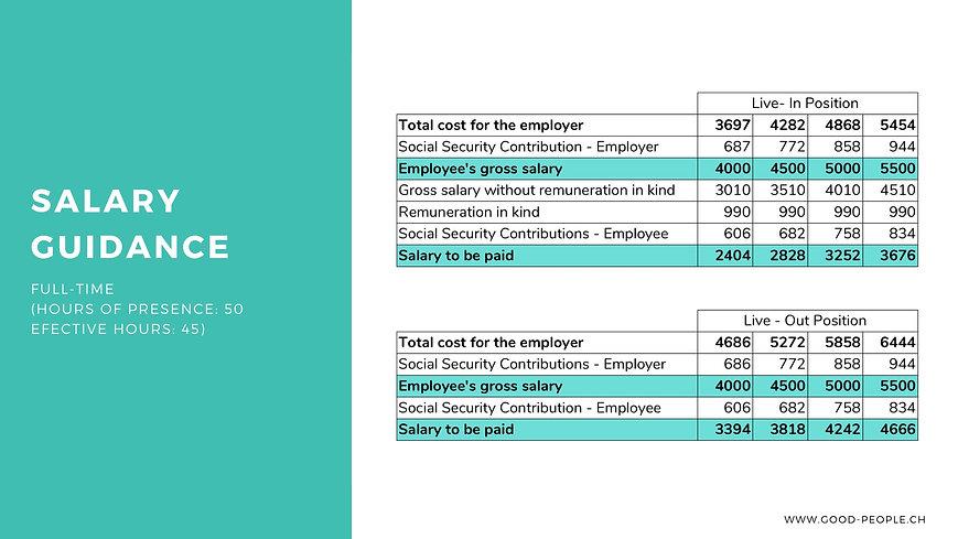 Full-Time Salary Grid.jpg