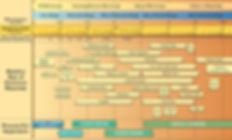 The Filtration spectrum.jpg