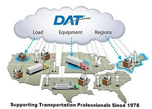 Truck Dispatching Technology for Nationwide Services