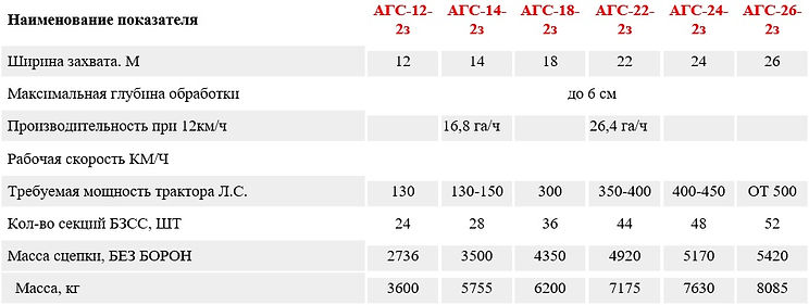 Основные характеристики АГС.jpg