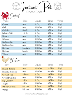 Instant Pot Cheat Sheet Seafood & Chicken