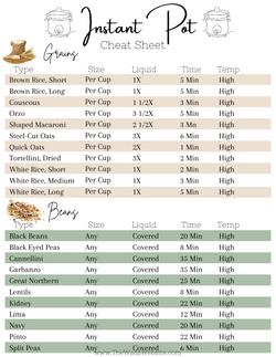Instant Pot Cheat Sheet Grains & Beans
