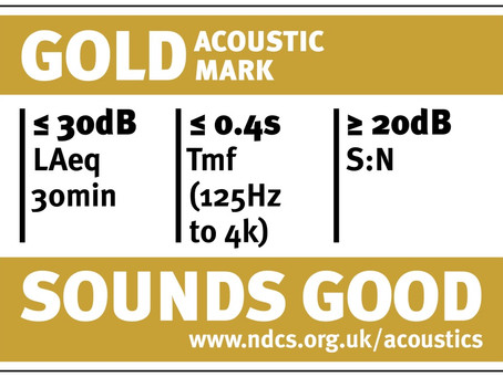 Signposting Good Acoustics With Acoustic Mark - Quality Learning Environments for Inclusion