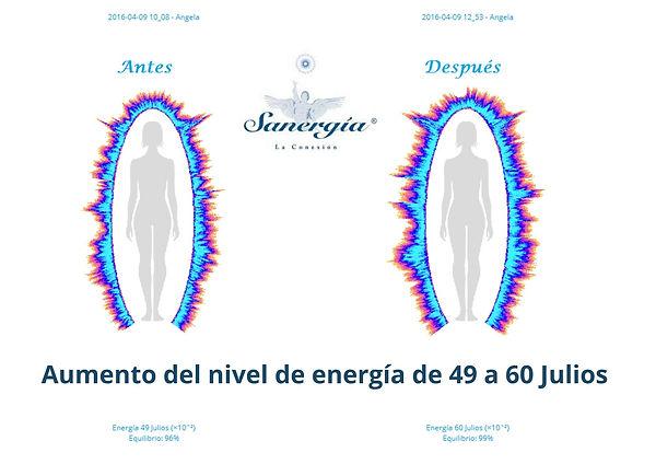 Sanergia Aura  con Bio Well.jpg