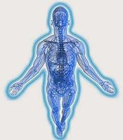 cuerpos-energeticos-del-hombre-cuerpo-et