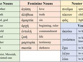 Lesson 7 | Vocabulary I