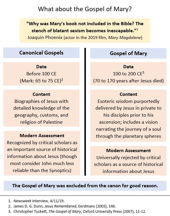 Mary Final