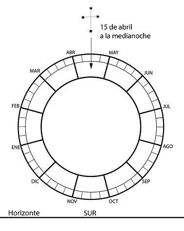 CalendarioEstelar_Fig2.jpg