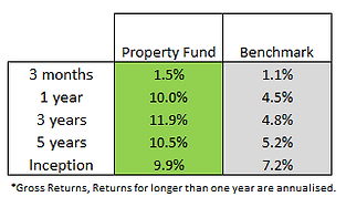 prop fund q3.png