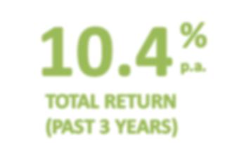 10.4 returns.png