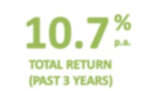 10.7 total return.png