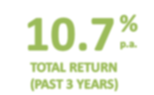10.7 total return.png