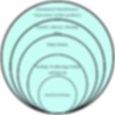 circle chart.jpg
