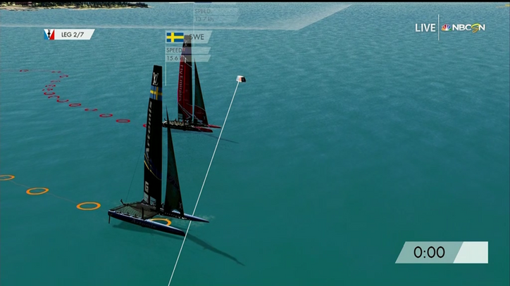 AC35: Challenger Finals Race 7 – NZL leads from the start, barely, then the wind quits and the 25-mi