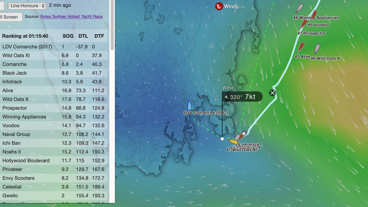 #RSHYR: Top four maxis are turning the corner into Storm Bay; WOXI leading, COMANCHE 2nd, but all wi