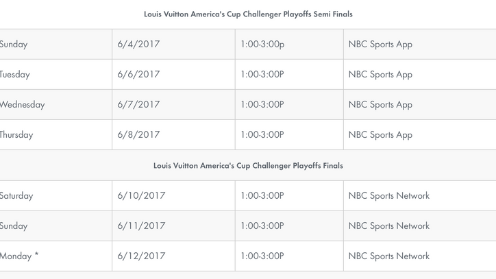 AC35: What happened to the coverage on NBCSN? (Updated)