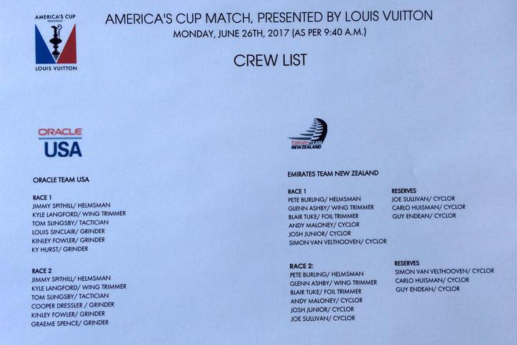 AC35 Match: Day 5 – Spithill remains on OTUSA's helm; Slingsby tactician