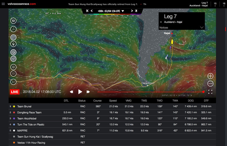 VOR: Brunel and Dongfeng match racing to the Leg 7 finish at Itajaí