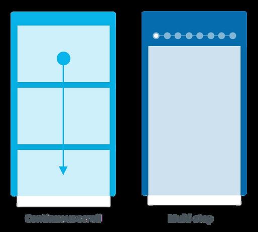 Reg-Testing-concepts.png