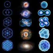 Sacred Geometry and Empowerment