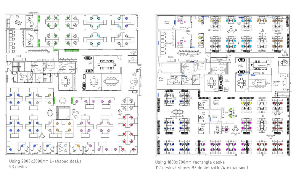 Notice the layout on the left has 93 desks, while the modern layout on the right as 117 desks - almost 20% more staff.