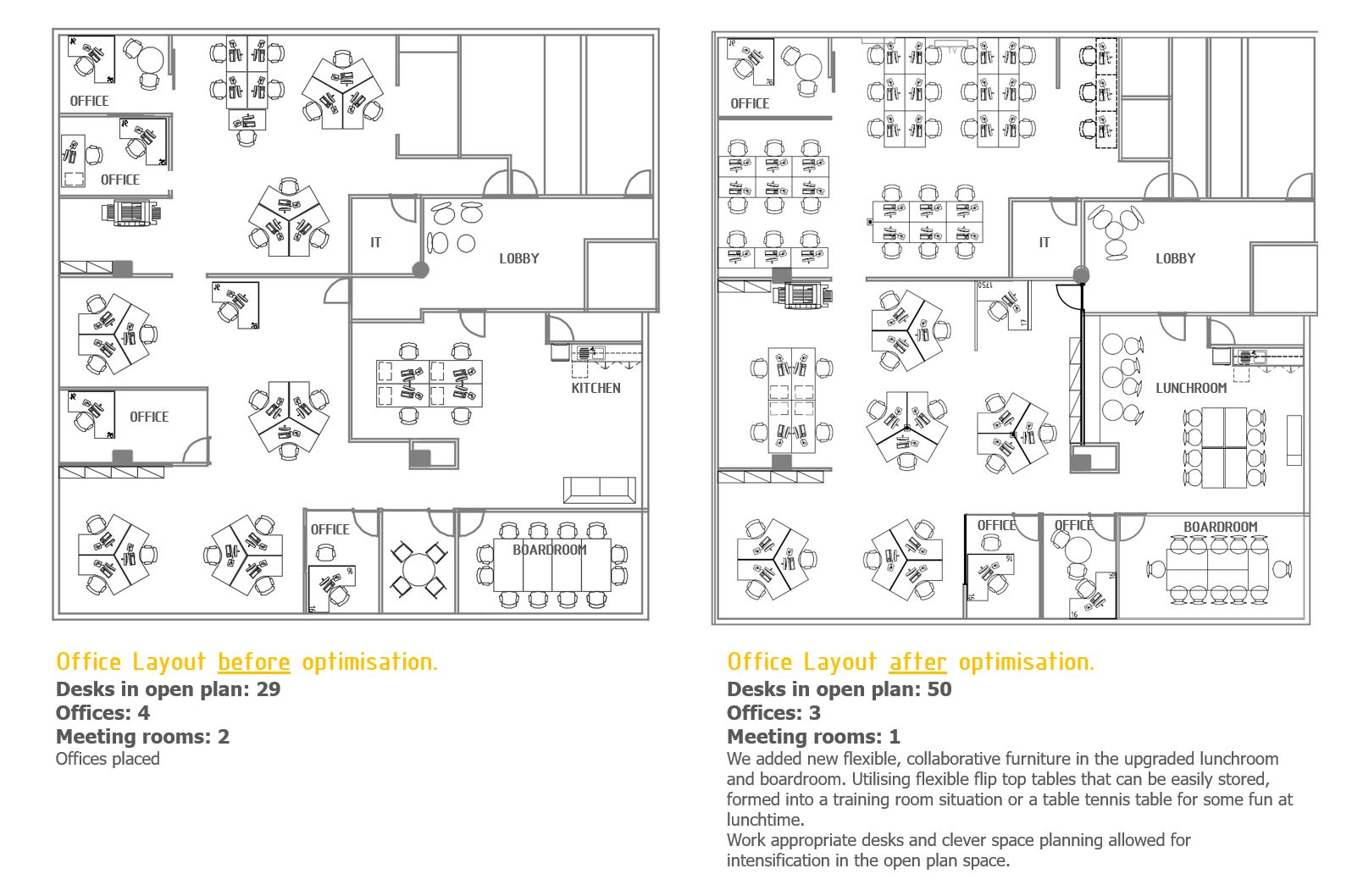Layout - before and after
