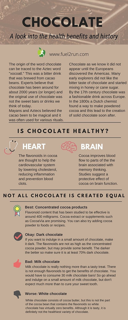 Chocolate Benefits