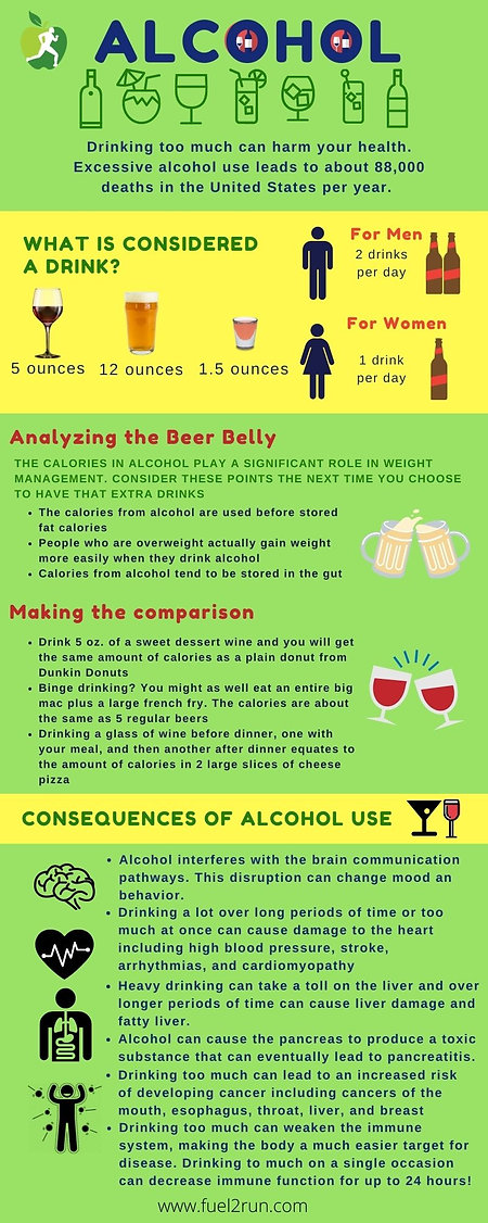 Alcohol Risk