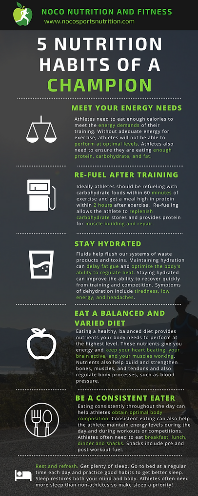 Nutrition Habits of Champion