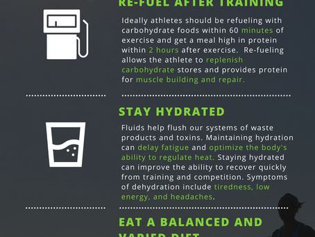 5 Nutrition Habits of A Champion