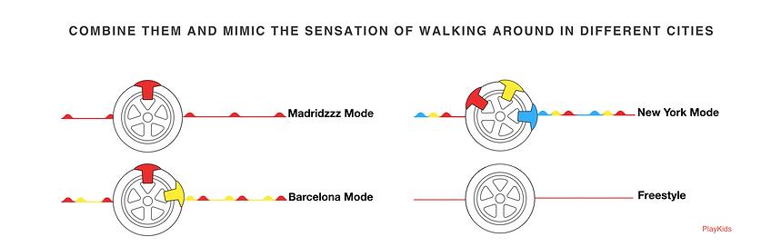 Wheelzzz_modes (1).png