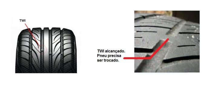 TWI indicador de troca do pneu
