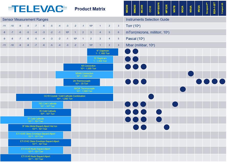 Product Matrix.png