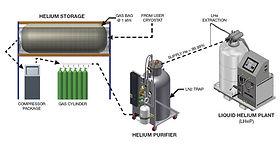heliumrecovery3.jpg