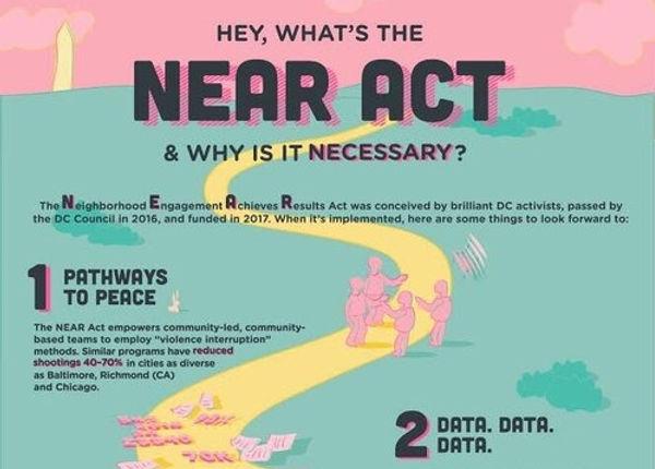 NEAR-Act.jpg