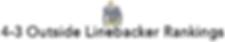 Te'Von Coney 4-3 OLB logo.png