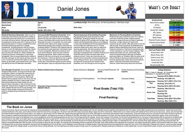 Daniel Jones Prelim Report - Sheet1-1.pn