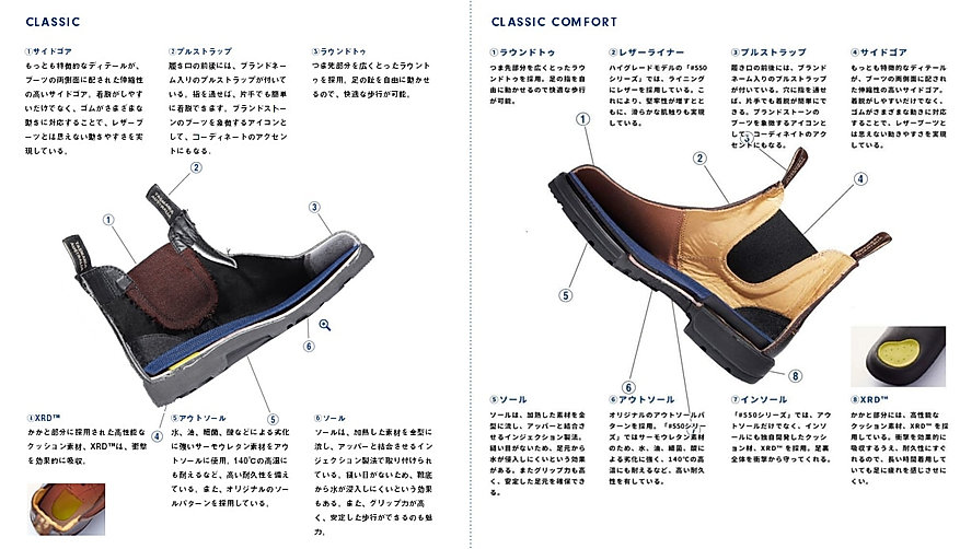 BLUNDSTONE CLASSIC COMFORT MODLE 特徴-min.