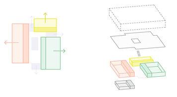 SC_schéma organisation.jpg