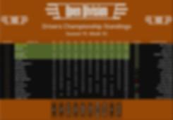 S15W10 Open Standings.jpg